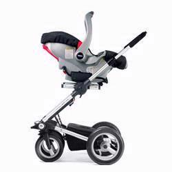 Mutsy DIVSLIGR Graco Adaptor for Slider Stroller