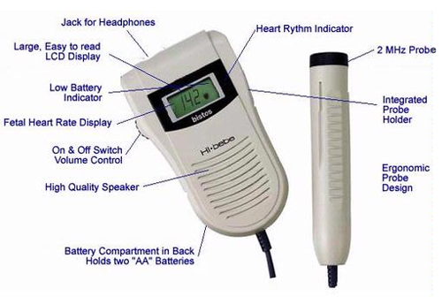 An Affordable Fetal Doppler Heart Rate Monitor For Home