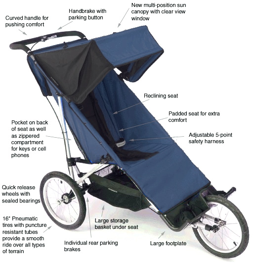 BabyJogger Freedom Special Needs Stroller / Mobility Stroller  sc 1 st  HealthCheckSystems & BabyJogger Freedom Special Needs Stroller / Mobility Stroller ...